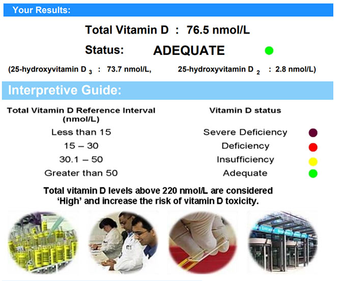 my vitamin d test results