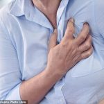 Monday is no longer the most dangerous day for cardiac arrest, study finds