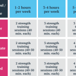 Top 12 Things Every Woman Should Know About Strength Training