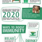 Lack Of Sleep Compromises Immune System