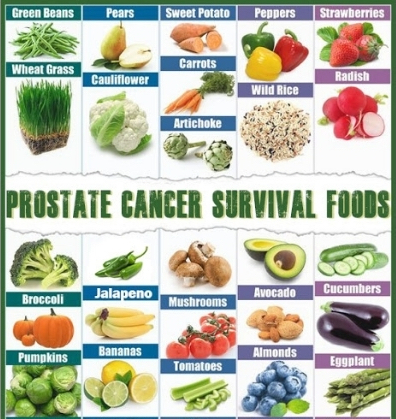 Alternative Treatments For Prostate Cancer